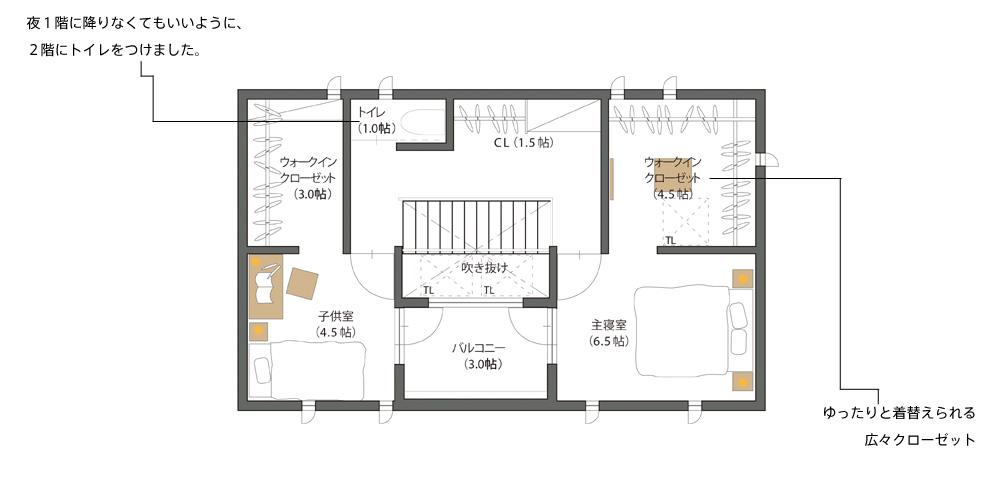 2階の暮らし方提案(主寝室と子供部屋を独立させたパターン)