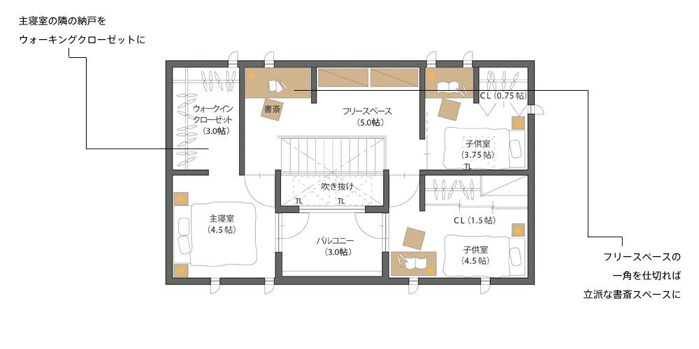 2階の暮らし方提案(主寝室と2つの子ども部屋を設けました)