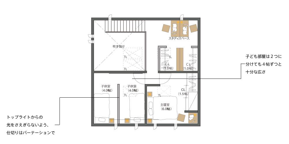 2階の暮らし方提案(夫婦と子どもが2人の4人家族の場合)