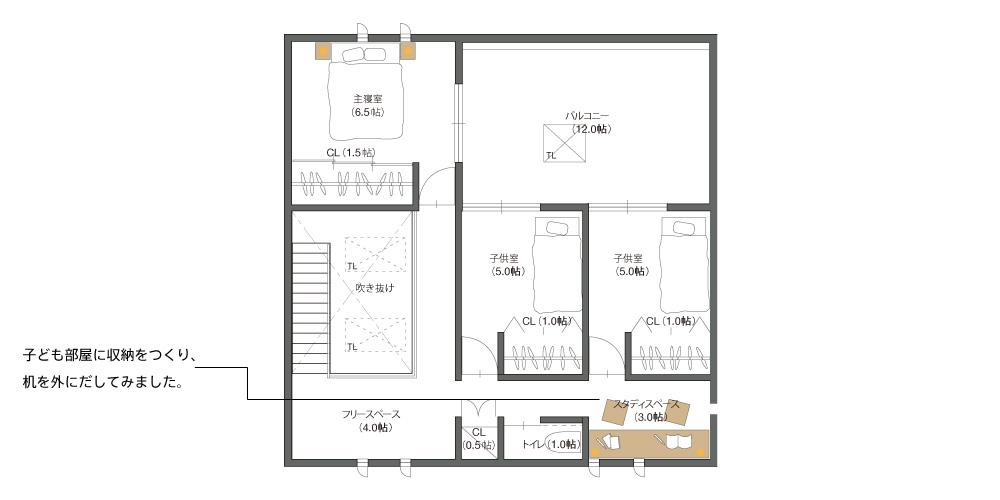 2階の暮らし方提案(2階のフリースペースにトイレと押入れ)